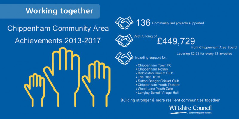 Chippenham Community Area celebrates four years of outstanding achievements