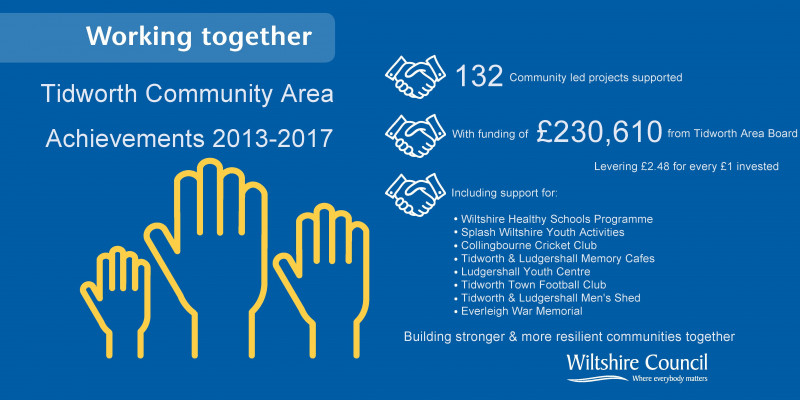 Tidworth Community Area (TCA) celebrates four years of outstanding achievements